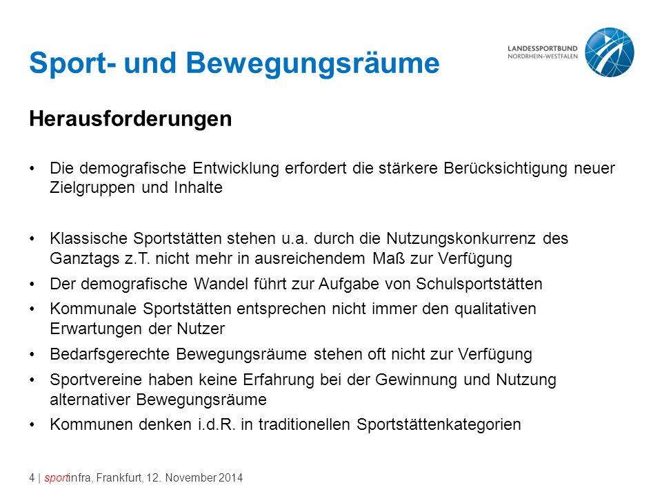 4 | sportinfra, Frankfurt, 12. November 2014 Sport- und Bewegungsräume Herausforderungen Die demografische Entwicklung erfordert die stärkere Berücksi