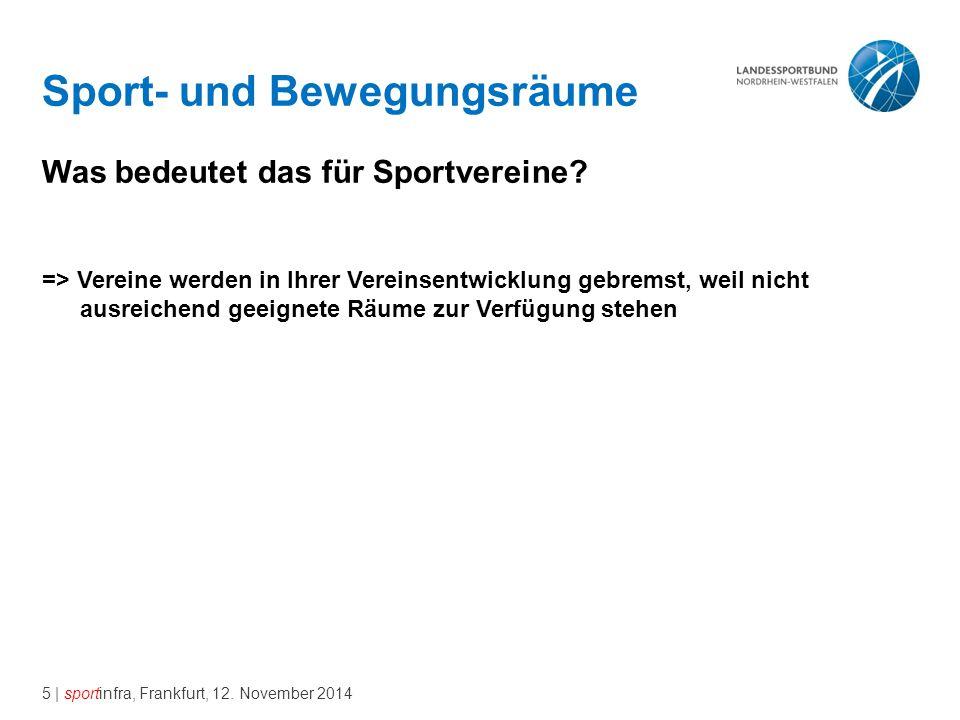5 | sportinfra, Frankfurt, 12. November 2014 Sport- und Bewegungsräume Was bedeutet das für Sportvereine? => Vereine werden in Ihrer Vereinsentwicklun