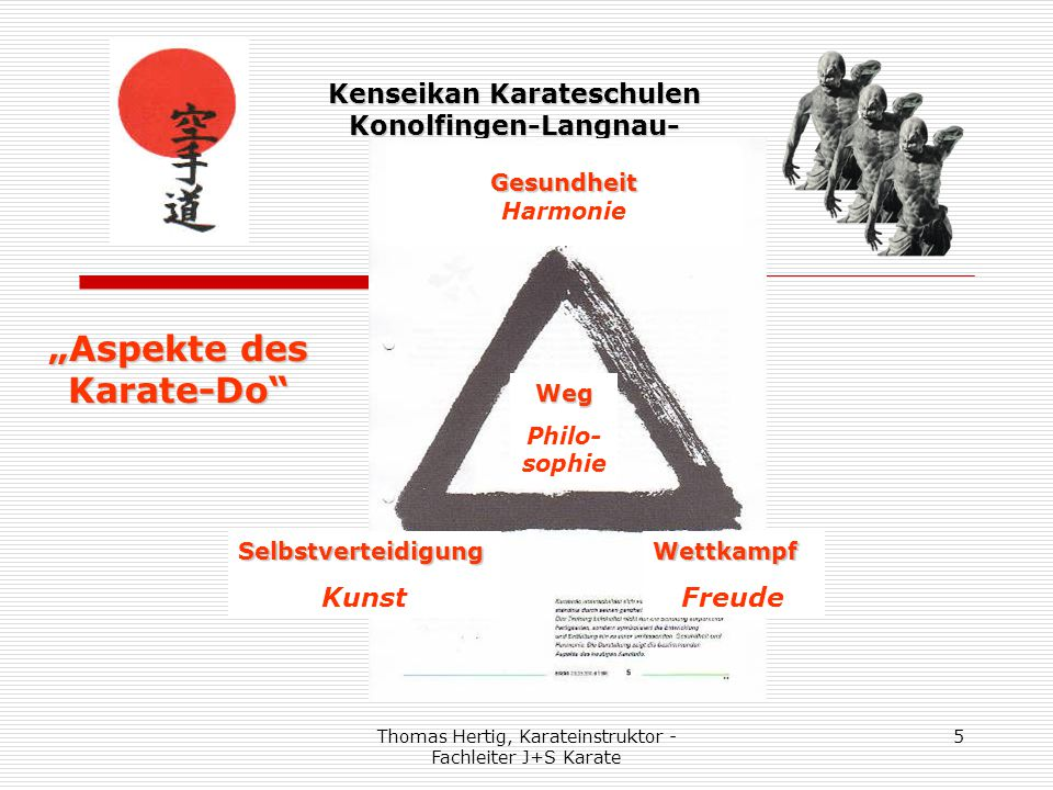 "Thomas Hertig, Karateinstruktor - Fachleiter J+S Karate 5 Kenseikan Karateschulen Konolfingen-Langnau- Schüpfheim ""Aspekte des Karate-Do"" Weg Philo- s"