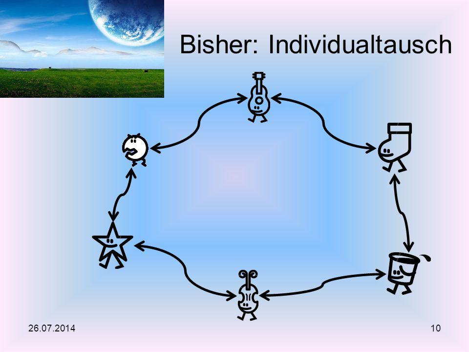 Bisher: Individualtausch 26.07.201410