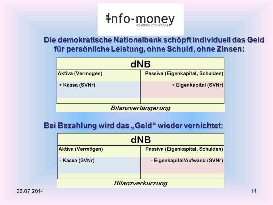 """26.07.201414 Die demokratische Nationalbank schöpft individuell das Geld für persönliche Leistung, ohne Schuld, ohne Zinsen: Bei Bezahlung wird das """"G"""