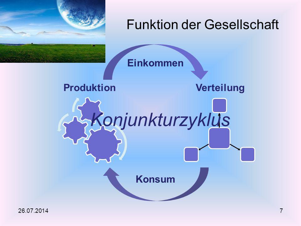 Funktion der Gesellschaft 26.07.20147 Verteilung Produktion Einkommen Konsum Konjunkturzyklus