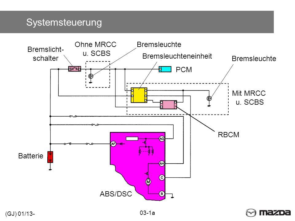 Systemsteuerung IC PCM 03-1a (GJ) 01/13- ABS/DSC Mit MRCC u. SCBS Batterie PCM Bremslicht- schalter Bremsleuchte RBCM Ohne MRCC u. SCBS Bremsleuchte B