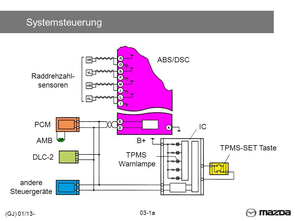 Systemsteuerung PCM DLC-2 03-1a (GJ) 01/13- TPMS-SET Taste andere Steuergeräte Raddrehzahl- sensoren AMB ABS/DSC IC TPMS Warnlampe B+
