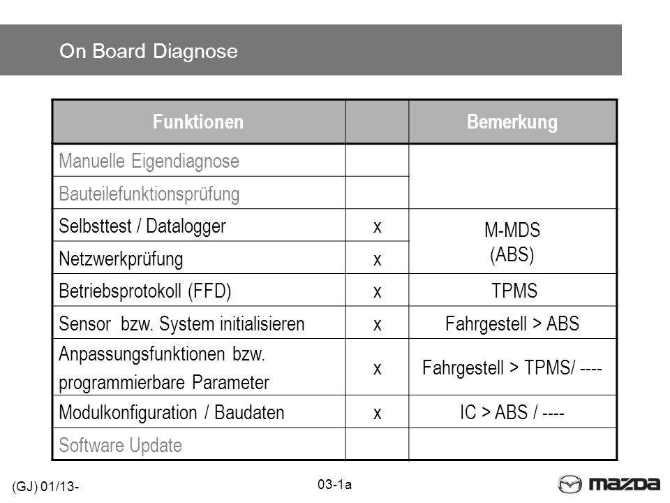 On Board Diagnose FunktionenBemerkung Manuelle Eigendiagnose Bauteilefunktionsprüfung Selbsttest / Dataloggerx M-MDS (ABS) Netzwerkprüfungx Betriebspr