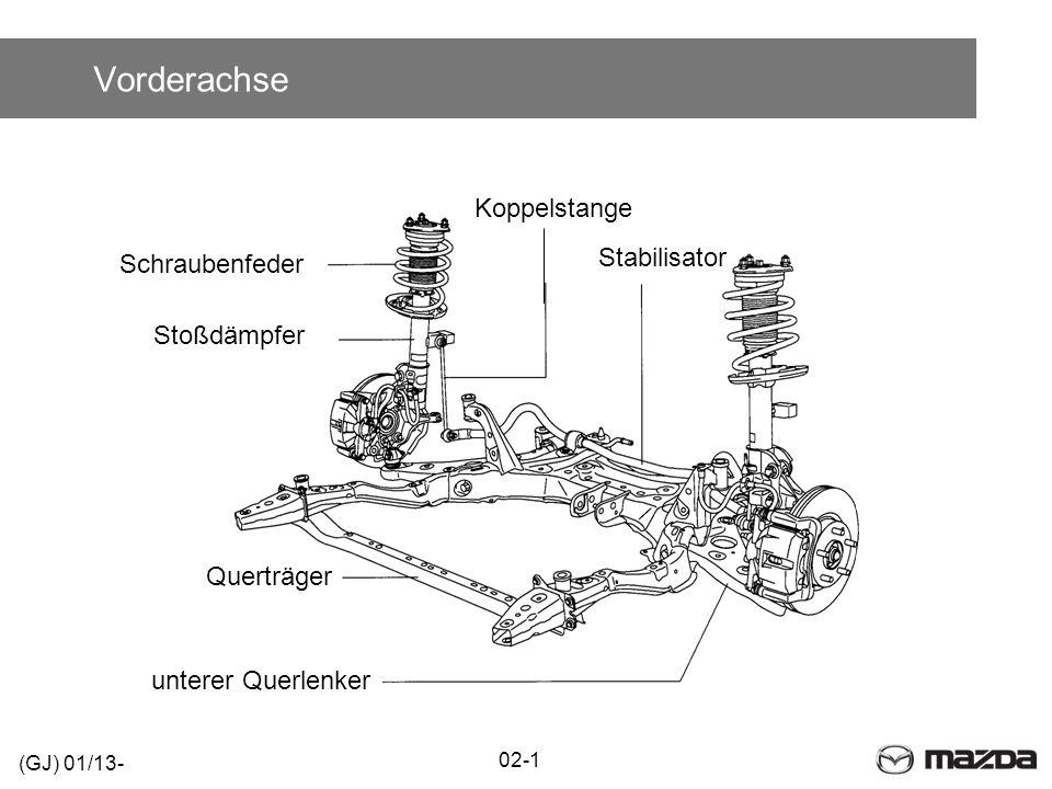 Vorderachse 02-1 Querträger unterer Querlenker Stabilisator Koppelstange Schraubenfeder Stoßdämpfer (GJ) 01/13-