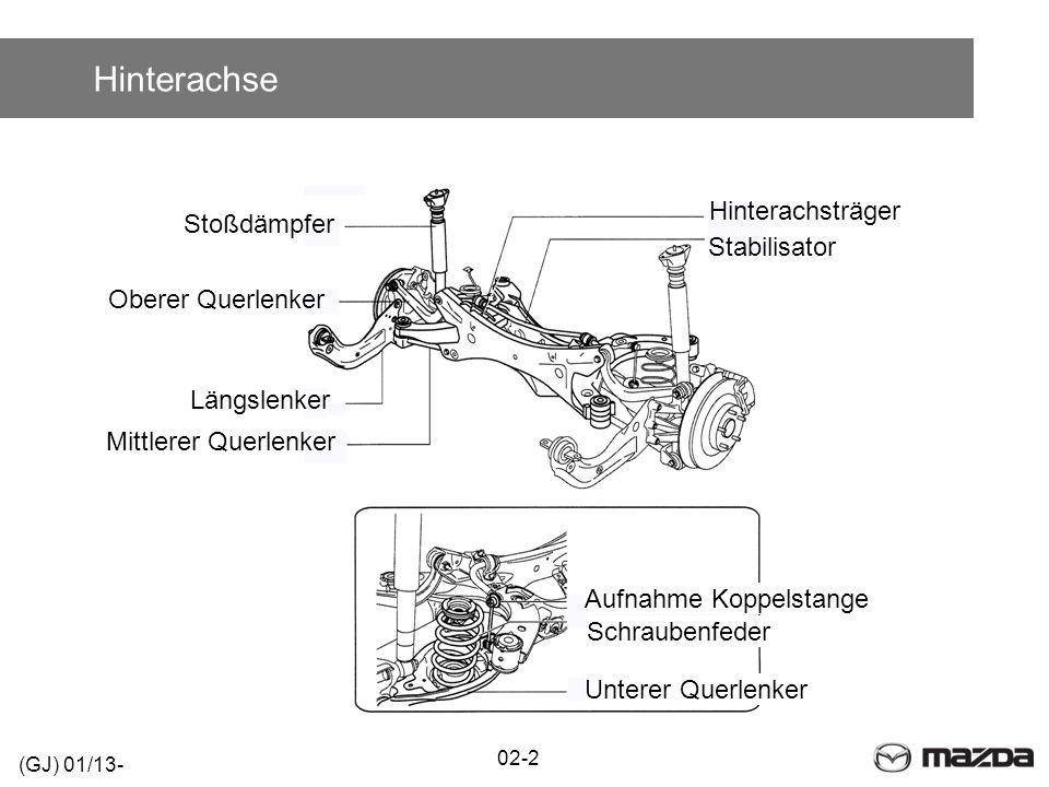 Hinterachse 02-2 (GJ) 01/13- Hinterachsträger Stabilisator Längslenker Stoßdämpfer Unterer Querlenker Mittlerer Querlenker Aufnahme Koppelstange Schra