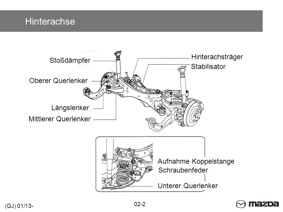 Hinterachsträger 02-2a Formgebung (GJ) 01/13-
