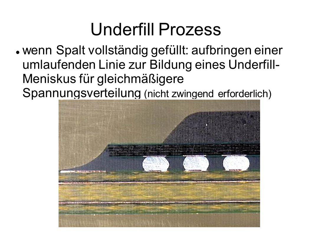 Underfill Prozess wenn Spalt vollständig gefüllt: aufbringen einer umlaufenden Linie zur Bildung eines Underfill- Meniskus für gleichmäßigere Spannungsverteilung (nicht zwingend erforderlich)