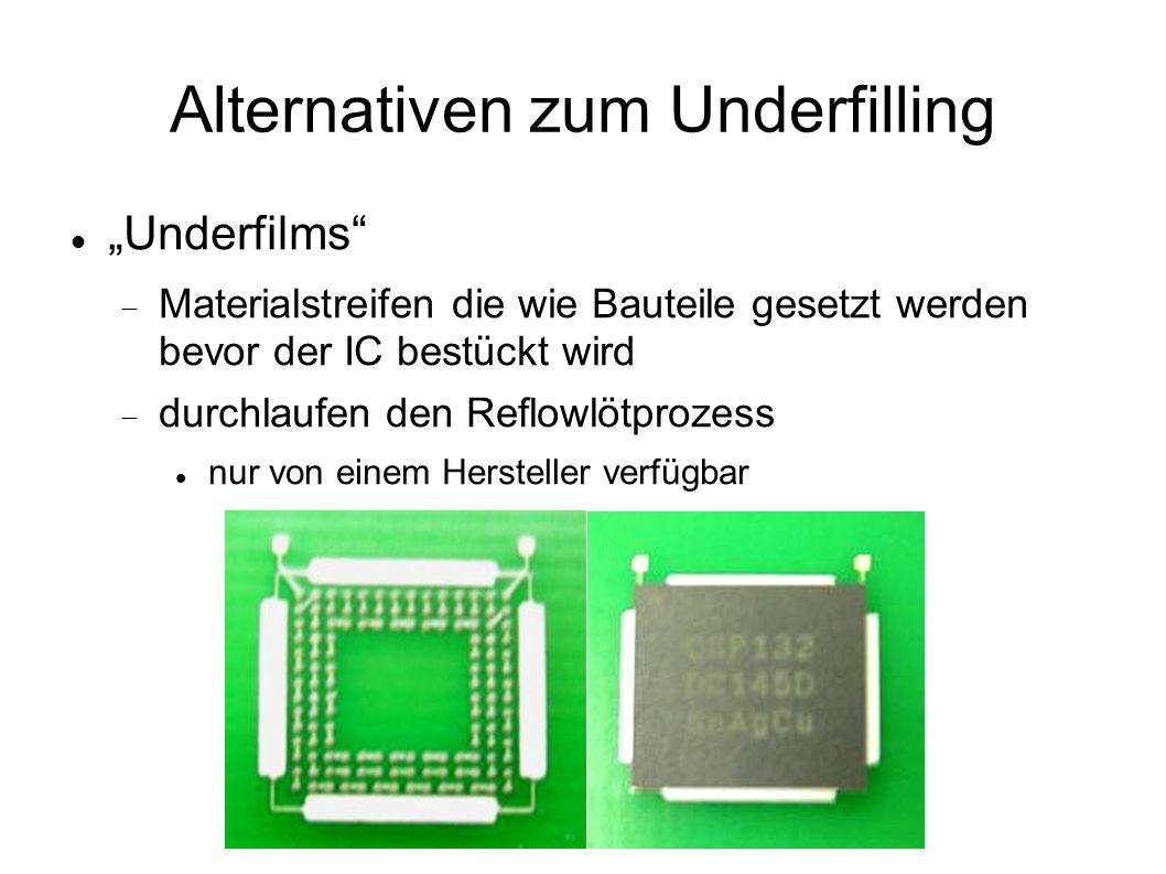 """Alternativen zum Underfilling """"Underfilms  Materialstreifen die wie Bauteile gesetzt werden bevor der IC bestückt wird  durchlaufen den Reflowlötprozess nur von einem Hersteller verfügbar"""