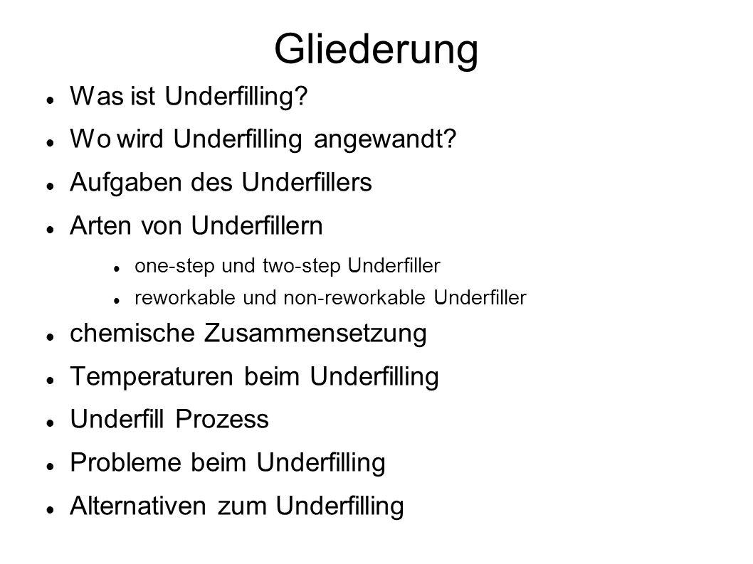 Gliederung Was ist Underfilling.Wo wird Underfilling angewandt.
