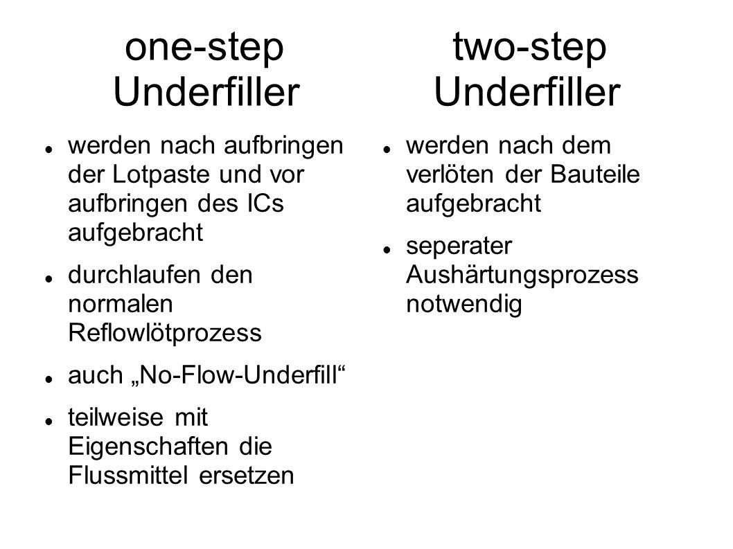 """one-step two-step Underfiller Underfiller werden nach aufbringen der Lotpaste und vor aufbringen des ICs aufgebracht durchlaufen den normalen Reflowlötprozess auch """"No-Flow-Underfill teilweise mit Eigenschaften die Flussmittel ersetzen werden nach dem verlöten der Bauteile aufgebracht seperater Aushärtungsprozess notwendig"""