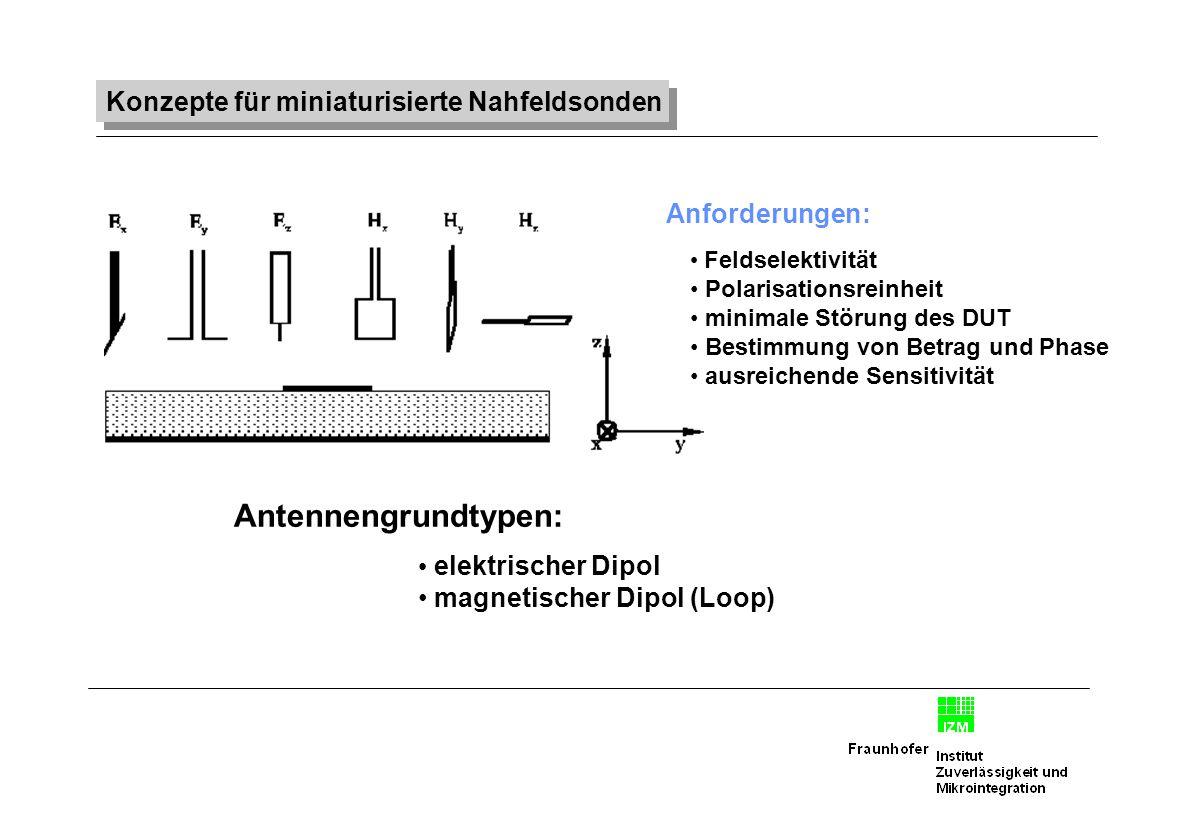 Konzepte für miniaturisierte Nahfeldsonden Anforderungen: Feldselektivität Polarisationsreinheit minimale Störung des DUT Bestimmung von Betrag und Ph