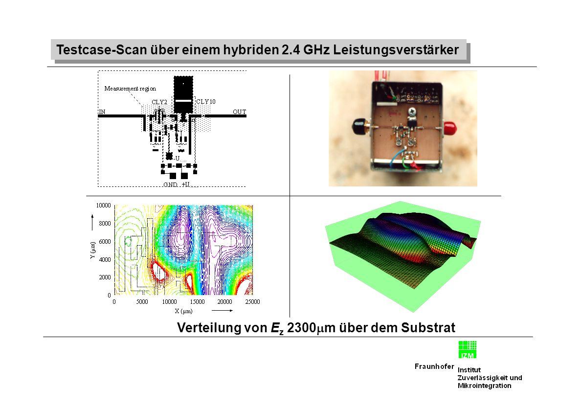 Testcase-Scan über einem hybriden 2.4 GHz Leistungsverstärker Verteilung von E z 2300  m über dem Substrat