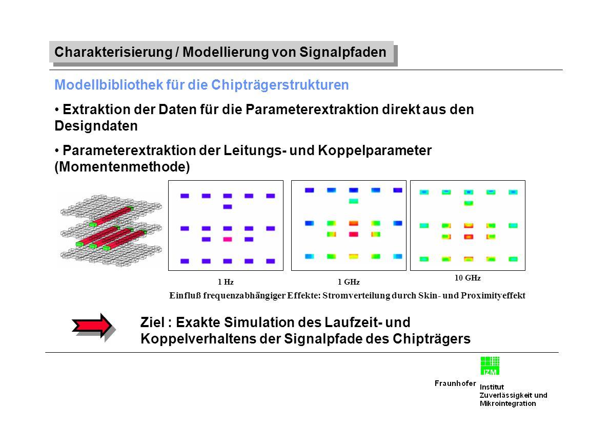 IBM Modellbibliothek für die Chipträgerstrukturen Extraktion der Daten für die Parameterextraktion direkt aus den Designdaten Parameterextraktion der