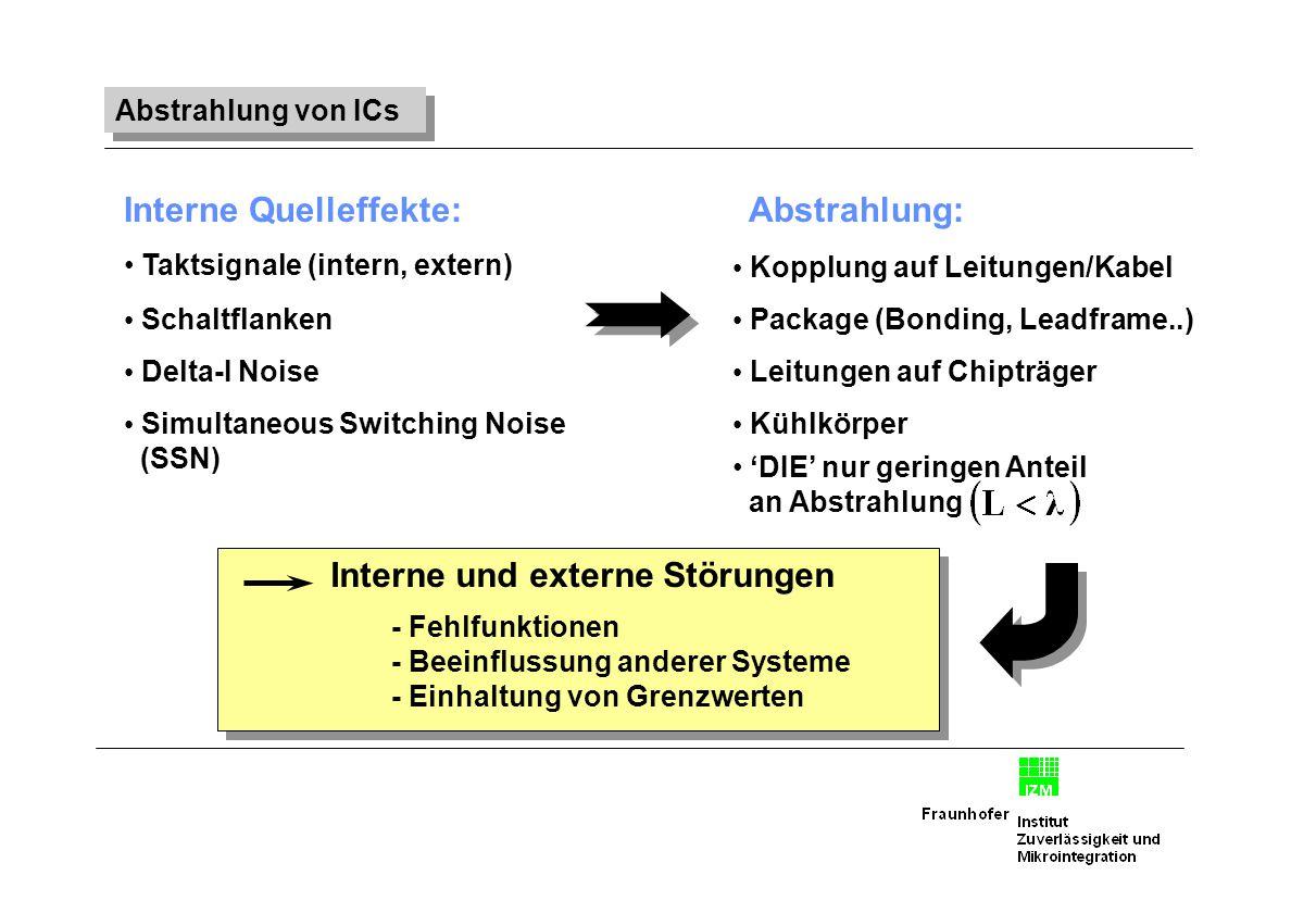 'DIE' nur geringen Anteil an Abstrahlung Interne Quelleffekte: Taktsignale (intern, extern) Schaltflanken Simultaneous Switching Noise (SSN) Delta-I N