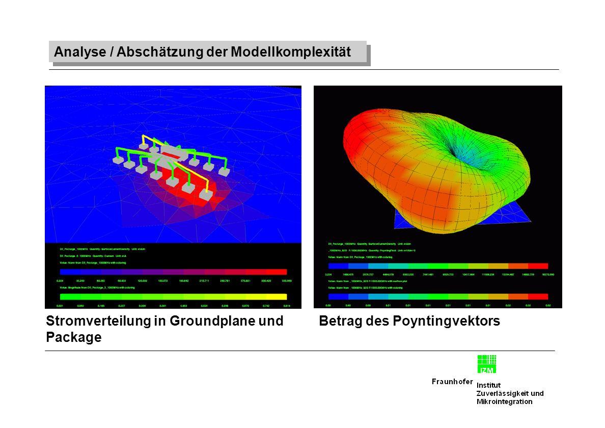 Analyse / Abschätzung der Modellkomplexität Stromverteilung in Groundplane und Package Betrag des Poyntingvektors