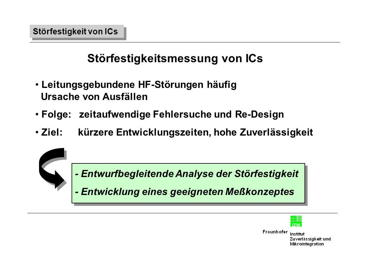 Störfestigkeitsmessung von ICs Leitungsgebundene HF-Störungen häufig Ursache von Ausfällen Folge: zeitaufwendige Fehlersuche und Re-Design Ziel: kürze