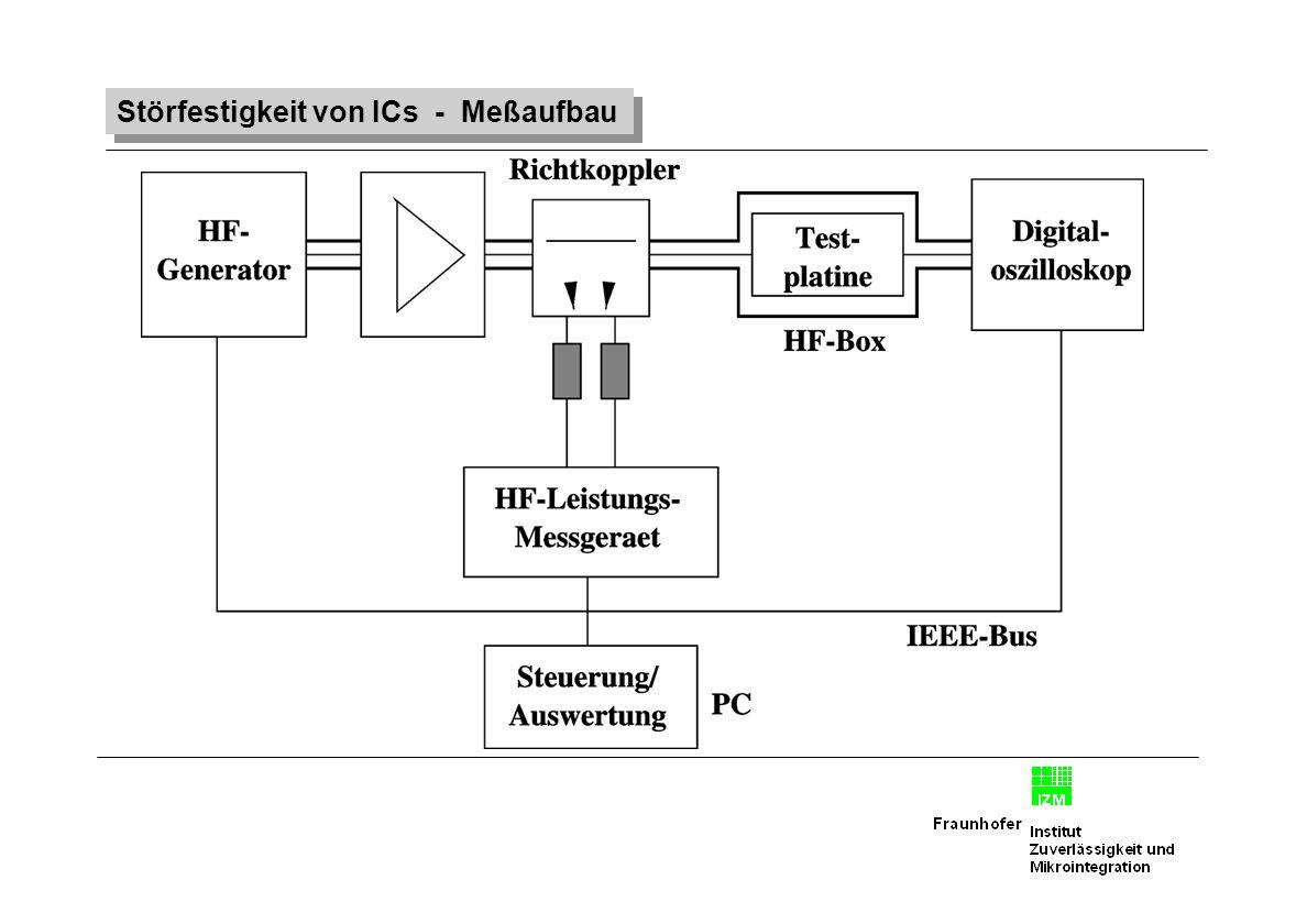 Störfestigkeit von ICs - Meßaufbau