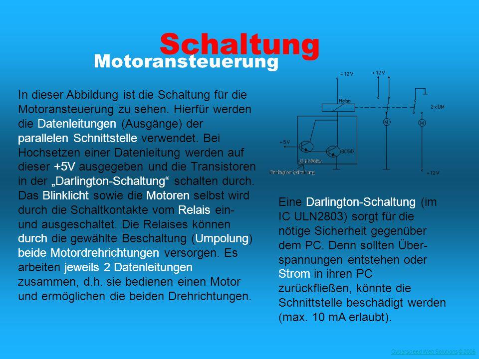 Cyberspeed Web SolutionsCyberspeed Web Solutions © 2005© 2005 Schaltung Motoransteuerung In dieser Abbildung ist die Schaltung für die Motoransteuerun