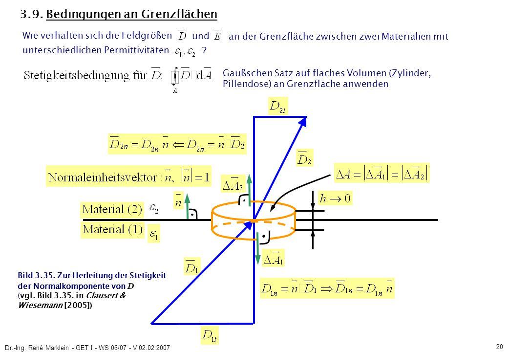 Dr.-Ing. René Marklein - GET I - WS 06/07 - V 02.02.2007 20 3.9. Bedingungen an Grenzflächen Wie verhalten sich die Feldgrößen und an der Grenzfläche