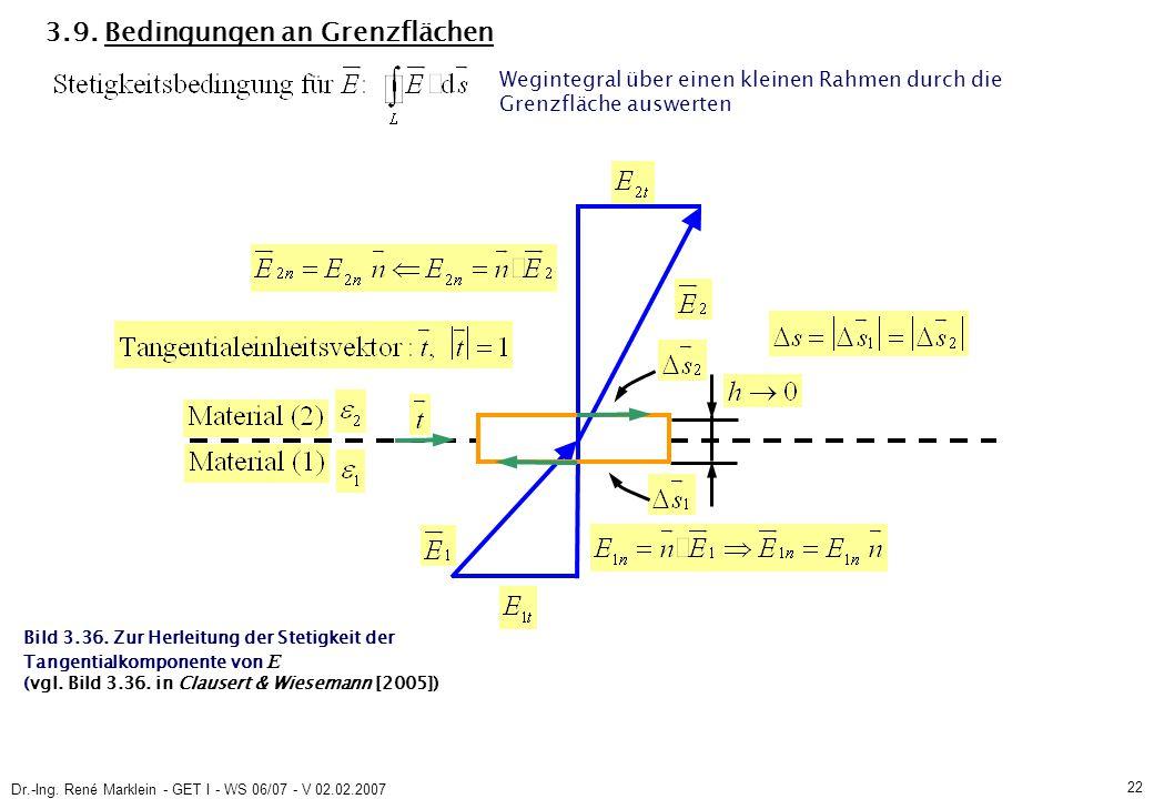 Dr.-Ing. René Marklein - GET I - WS 06/07 - V 02.02.2007 22 3.9. Bedingungen an Grenzflächen Wegintegral über einen kleinen Rahmen durch die Grenzfläc