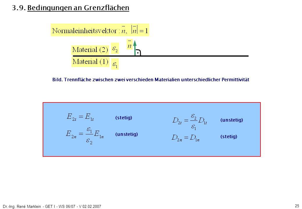 Dr.-Ing. René Marklein - GET I - WS 06/07 - V 02.02.2007 25 3.9. Bedingungen an Grenzflächen Bild. Trennfläche zwischen zwei verschieden Materialien u