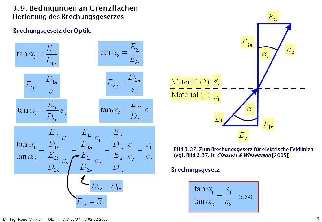 Dr.-Ing. René Marklein - GET I - WS 06/07 - V 02.02.2007 26 3.9. Bedingungen an Grenzflächen Herleitung des Brechungsgesetzes Brechungsgesetz der Opti
