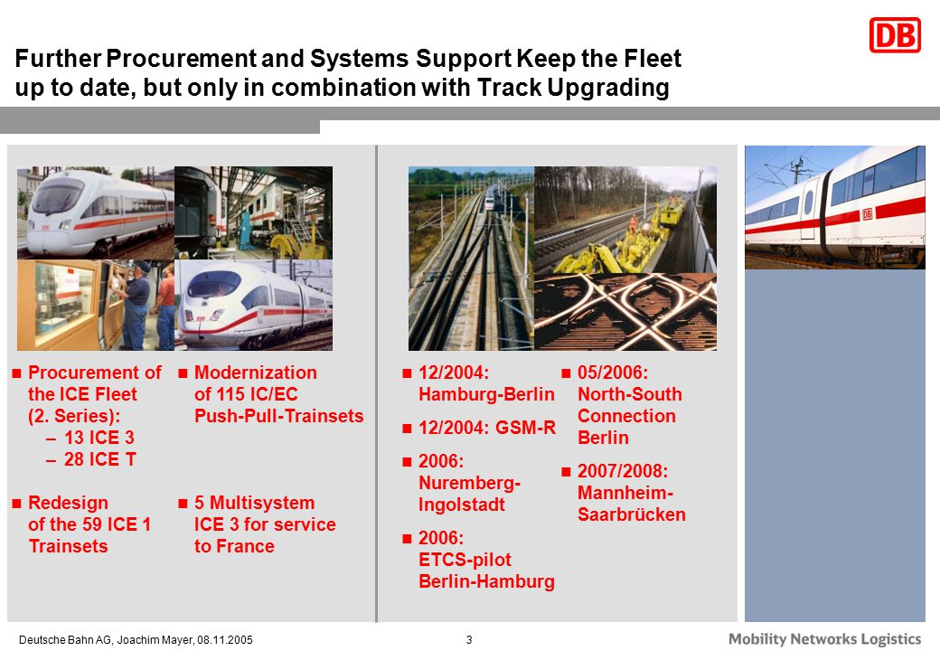 4Deutsche Bahn AG, Joachim Mayer, 08.11.2005 Expectations and Demands of Passengers and Operators on High Speed Trains Have a large Impact on the Future of High Speed Traffic Intermodal and Intramodal Competition will lead to higher Expectations of Passengers and Operators.