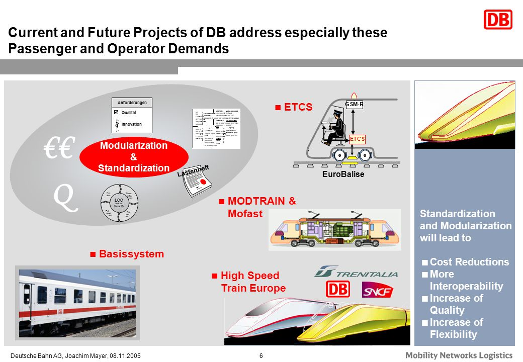 6Deutsche Bahn AG, Joachim Mayer, 08.11.2005 Current and Future Projects of DB address especially these Passenger and Operator Demands Joint-EffortJoi