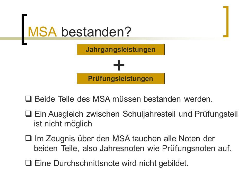 MSA bestanden? Jahrgangsleistungen + Prüfungsleistungen  Beide Teile des MSA müssen bestanden werden.  Ein Ausgleich zwischen Schuljahresteil und Pr