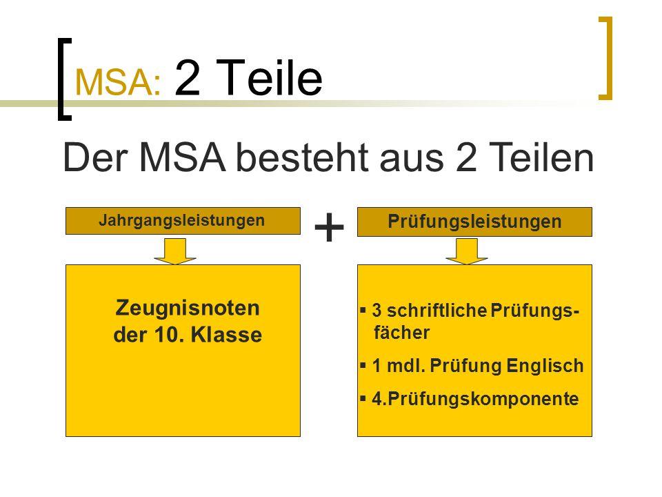 MSA: 2 Teile Der MSA besteht aus 2 Teilen Jahrgangsleistungen Prüfungsleistungen + Zeugnisnoten der 10. Klasse  3 schriftliche Prüfungs- fächer  1 m