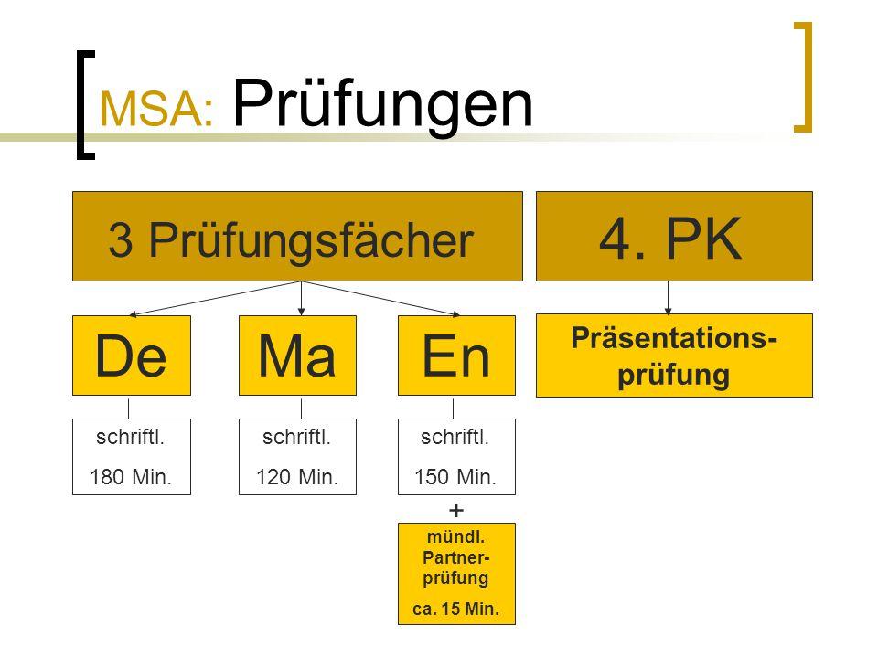 MSA: Prüfungen 3 Prüfungsfächer 4. PK mündl. Partner- prüfung ca. 15 Min. + DeMaEn Präsentations- prüfung schriftl. 180 Min. schriftl. 120 Min. schrif