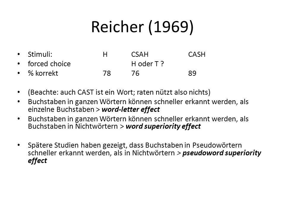 Reicher (1969) Stimuli: HCSAHCASH forced choiceH oder T ? % korrekt787689 (Beachte: auch CAST ist ein Wort; raten nützt also nichts) Buchstaben in gan