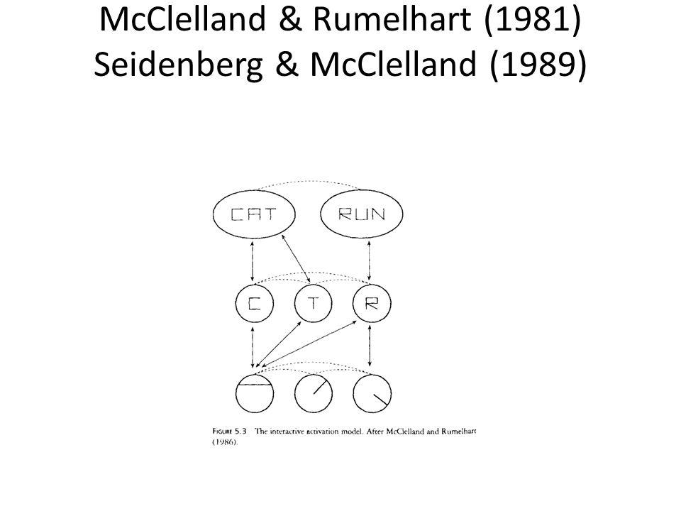 McClelland & Rumelhart (1981) Seidenberg & McClelland (1989)