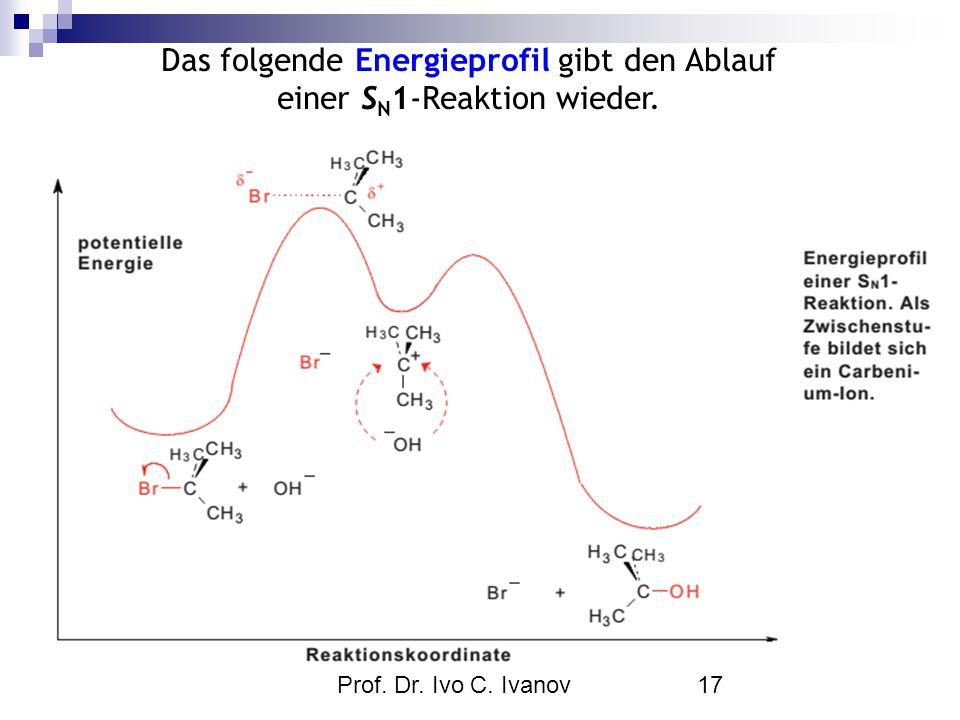 Prof. Dr. Ivo C. Ivanov17 Das folgende Energieprofil gibt den Ablauf einer S N 1-Reaktion wieder.