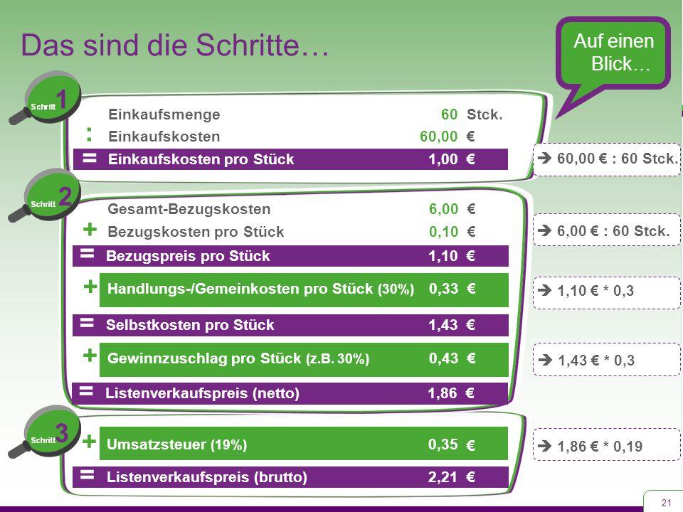 Einkaufskosten60,00€ Einkaufskosten pro Stück1,00€ Einkaufsmenge60Stck.