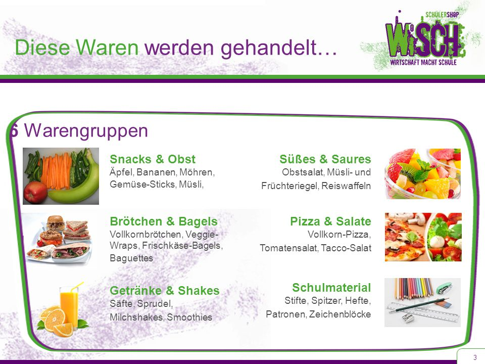 Brötchen & Bagels Vollkornbrötchen, Veggie- Wraps, Frischkäse-Bagels, Baguettes Getränke & Shakes Säfte, Sprudel, Milchshakes, Smoothies Süßes & Saures Obstsalat, Müsli- und Früchteriegel, Reiswaffeln Pizza & Salate Vollkorn-Pizza, Tomatensalat, Tacco-Salat Snacks & Obst Äpfel, Bananen, Möhren, Gemüse-Sticks, Müsli, 3 Diese Waren werden gehandelt… Schulmaterial Stifte, Spitzer, Hefte, Patronen, Zeichenblöcke 6 Warengruppen