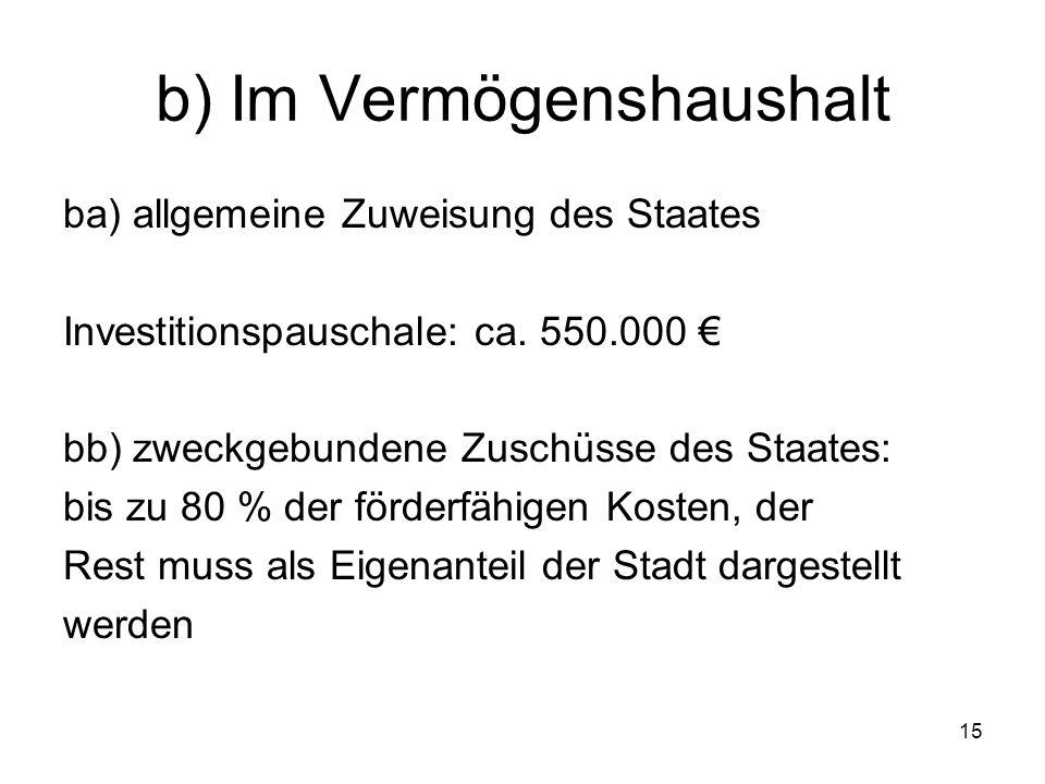 15 b) Im Vermögenshaushalt ba) allgemeine Zuweisung des Staates Investitionspauschale: ca.