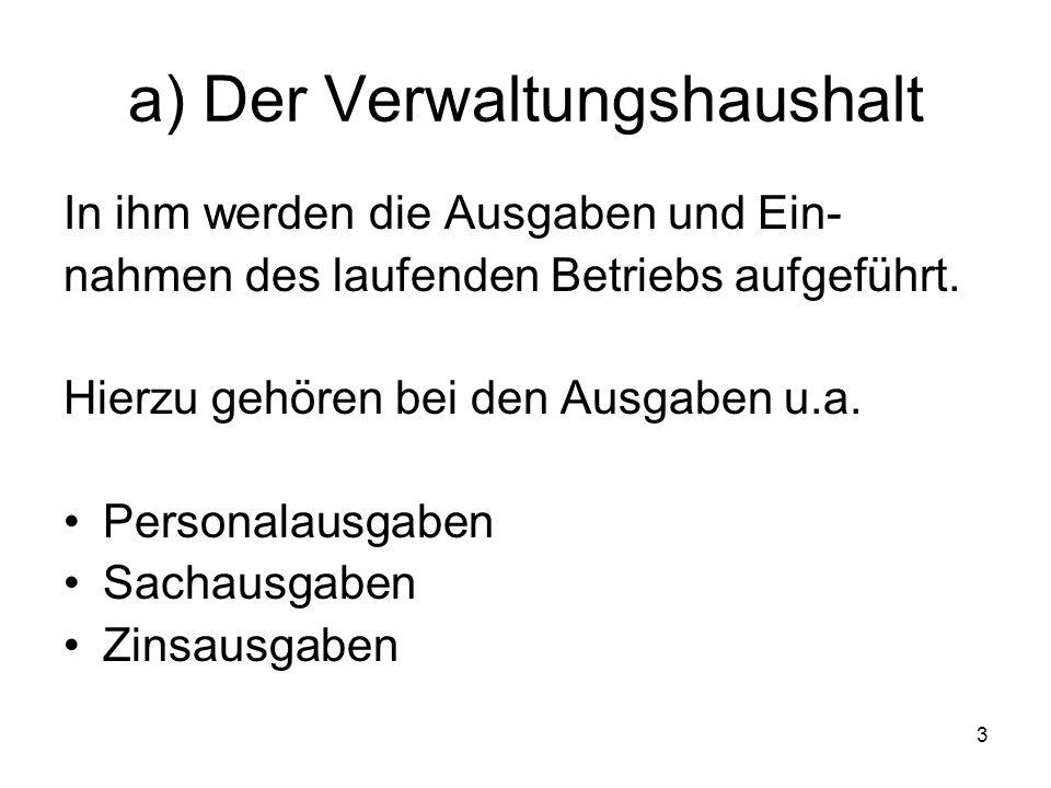 14 ab) eigene Einnahmen der Stadt Hof Gewerbesteuer: 15,6 Mio.