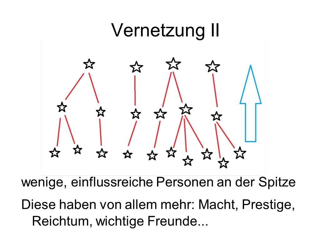Vernetzung II wenige, einflussreiche Personen an der Spitze Diese haben von allem mehr: Macht, Prestige, Reichtum, wichtige Freunde...