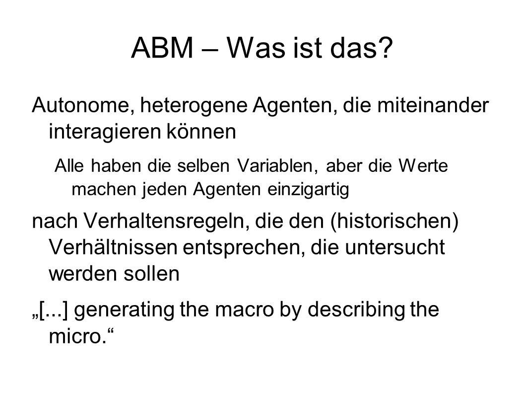 ABM – Was ist das.