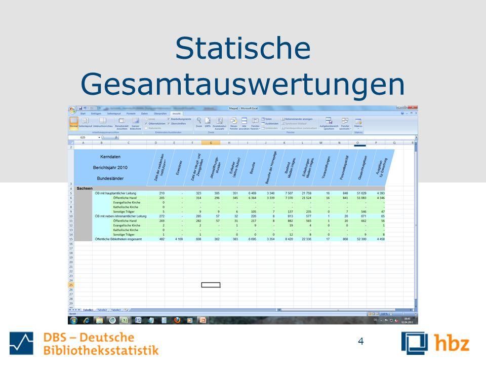 Statische Gesamtauswertungen 4
