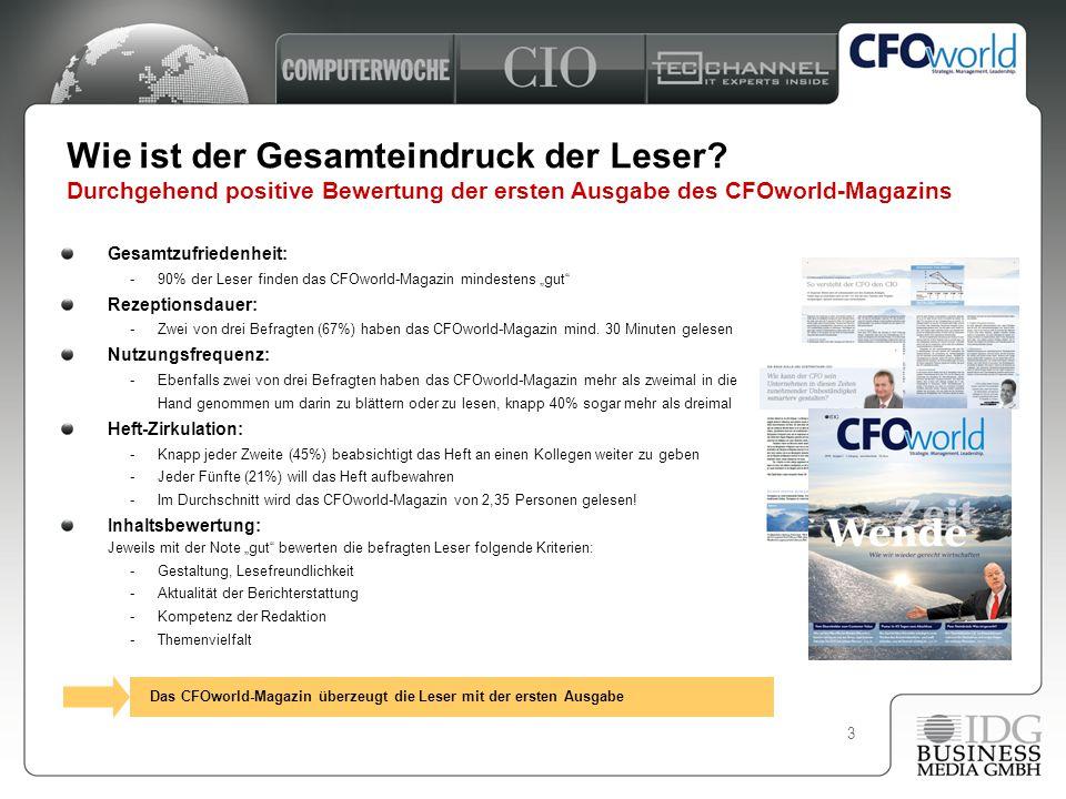 """3 Gesamtzufriedenheit: -90% der Leser finden das CFOworld-Magazin mindestens """"gut"""" Rezeptionsdauer: -Zwei von drei Befragten (67%) haben das CFOworld-"""