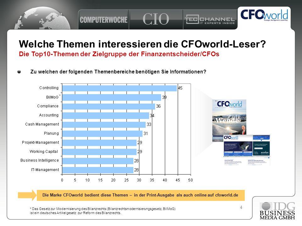 4 Welche Themen interessieren die CFOworld-Leser? Die Top10-Themen der Zielgruppe der Finanzentscheider/CFOs * Das Gesetz zur Modernisierung des Bilan