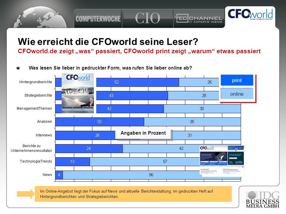 """5 Wie erreicht die CFOworld seine Leser? CFOworld.de zeigt """"was"""" passiert, CFOworld print zeigt """"warum"""" etwas passiert print online Angaben in Prozent"""