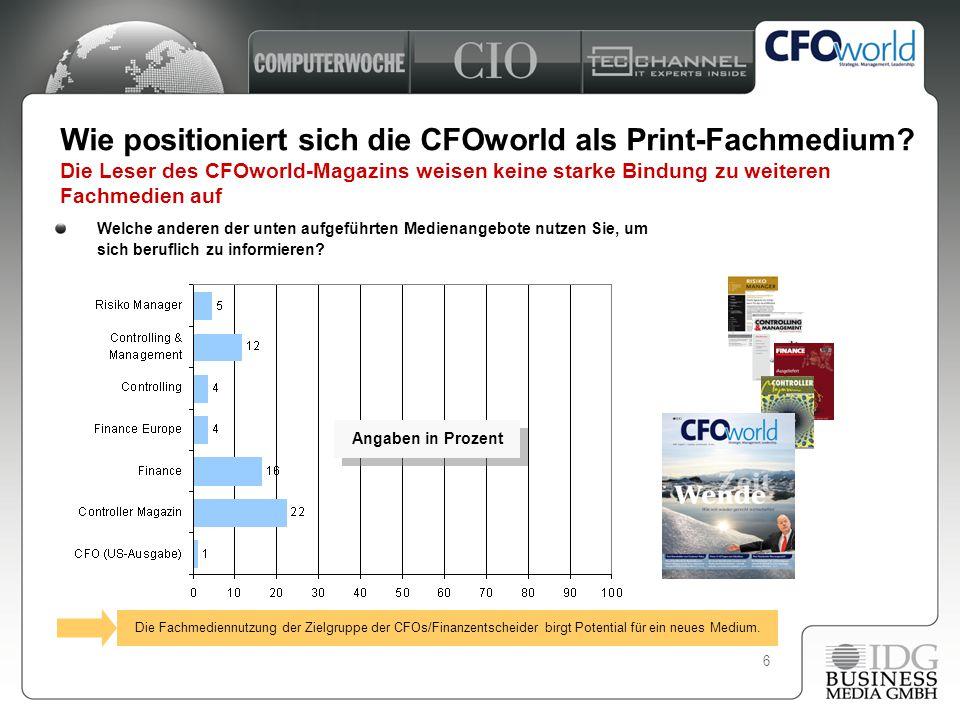6 Wie positioniert sich die CFOworld als Print-Fachmedium? Die Leser des CFOworld-Magazins weisen keine starke Bindung zu weiteren Fachmedien auf Welc