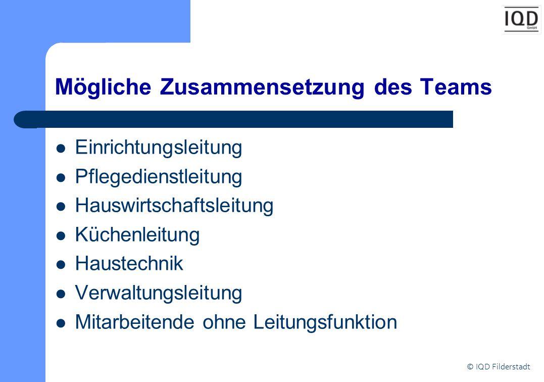 © IQD Filderstadt Mögliche Zusammensetzung des Teams Einrichtungsleitung Pflegedienstleitung Hauswirtschaftsleitung Küchenleitung Haustechnik Verwaltu