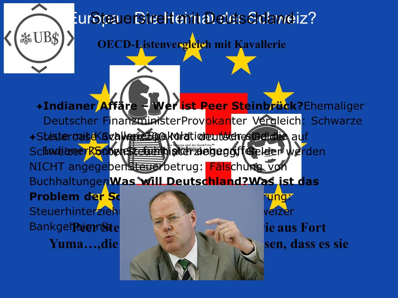 Europa - Die Heimat der Schweiz