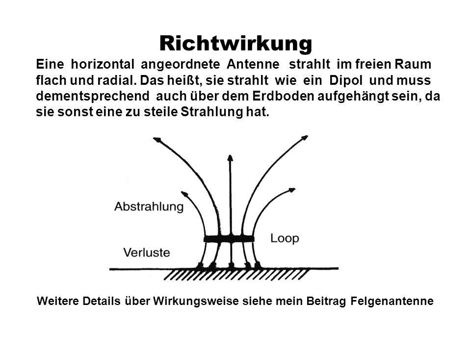 Richtwirkung Eine horizontal angeordnete Antenne strahlt im freien Raum flach und radial. Das heißt, sie strahlt wie ein Dipol und muss dementsprechen